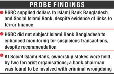 Terror sharia bank worked closely with HSBC