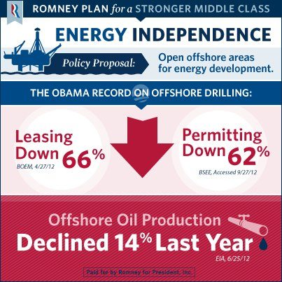 Offshore crackdown by Obama