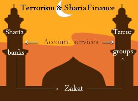 The connections between ethical finance and violent extremism