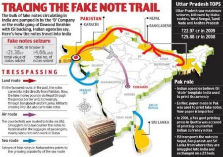 http://indiatoday.intoday.in/story/made-in-pakistan-fake-money-floods-india/1/123103.html